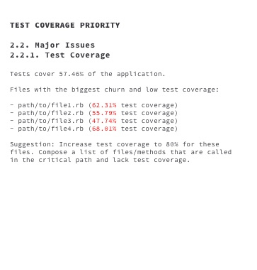 Test Coverage Priority